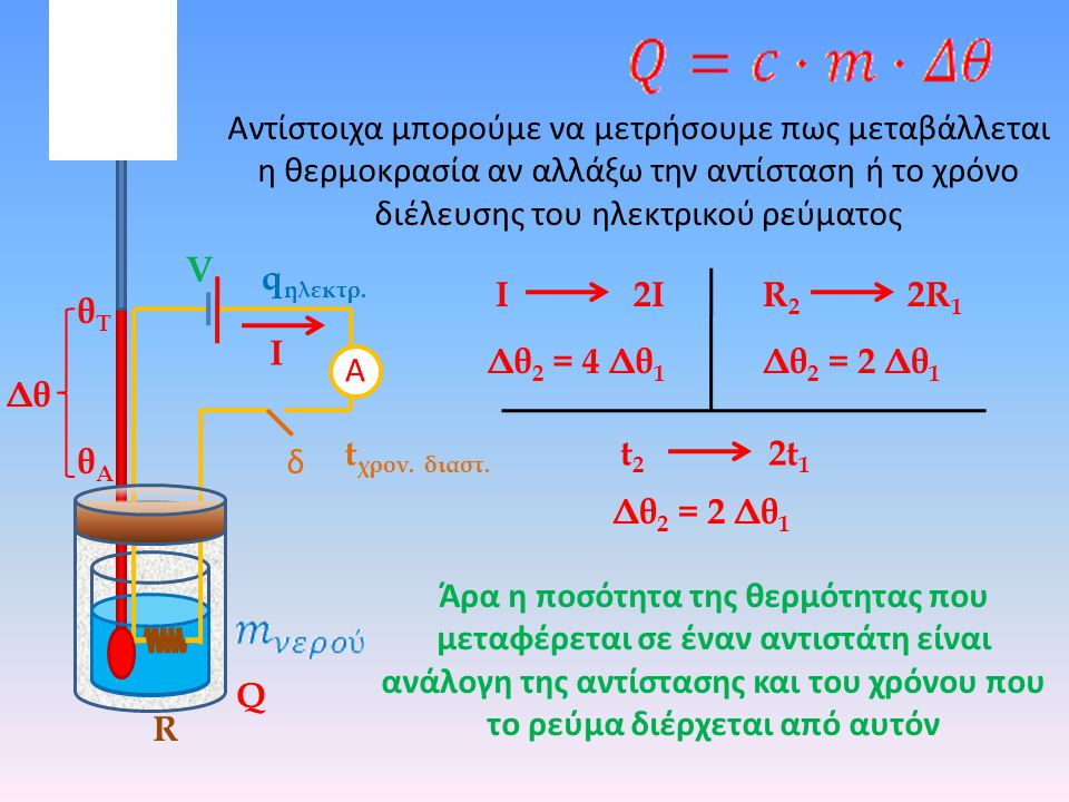 Αντίστοιχα μπορούμε να μετρήσουμε πως μεταβάλλεται η θερμοκρασία αν αλλάξω την αντίσταση ή το χρόνο διέλευσης του ηλεκτρικού ρεύματος