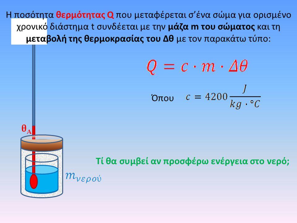 Τί θα συμβεί αν προσφέρω ενέργεια στο νερό;