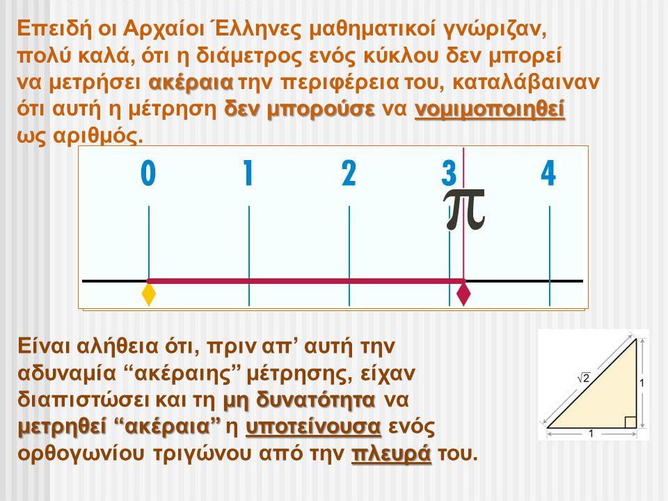 Επειδή οι Αρχαίοι Έλληνες μαθηματικοί γνώριζαν,