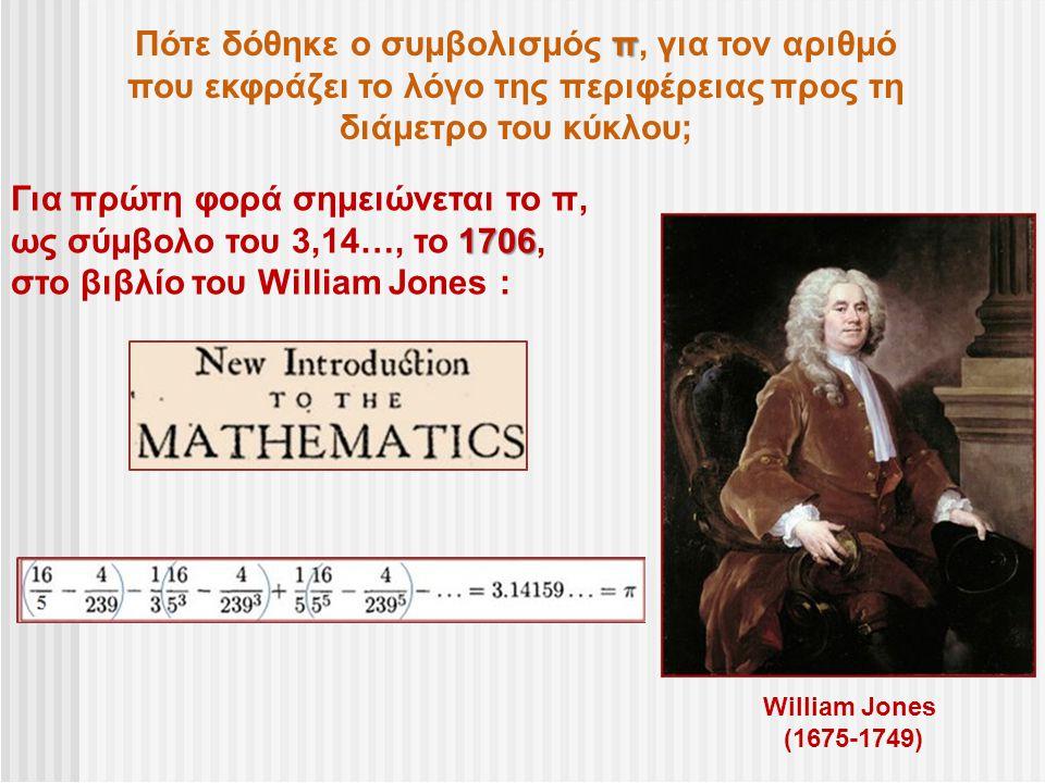 Πότε δόθηκε ο συμβολισμός π, για τον αριθμό
