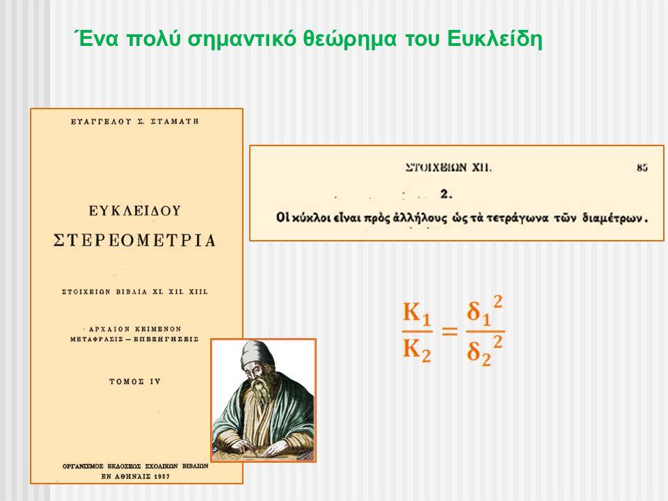 Ένα πολύ σημαντικό θεώρημα του Ευκλείδη