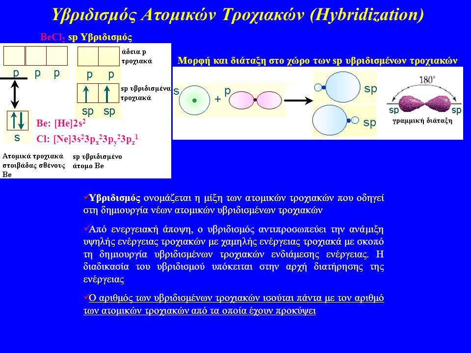 Υβριδισμός Ατομικών Τροχιακών (Hybridization)