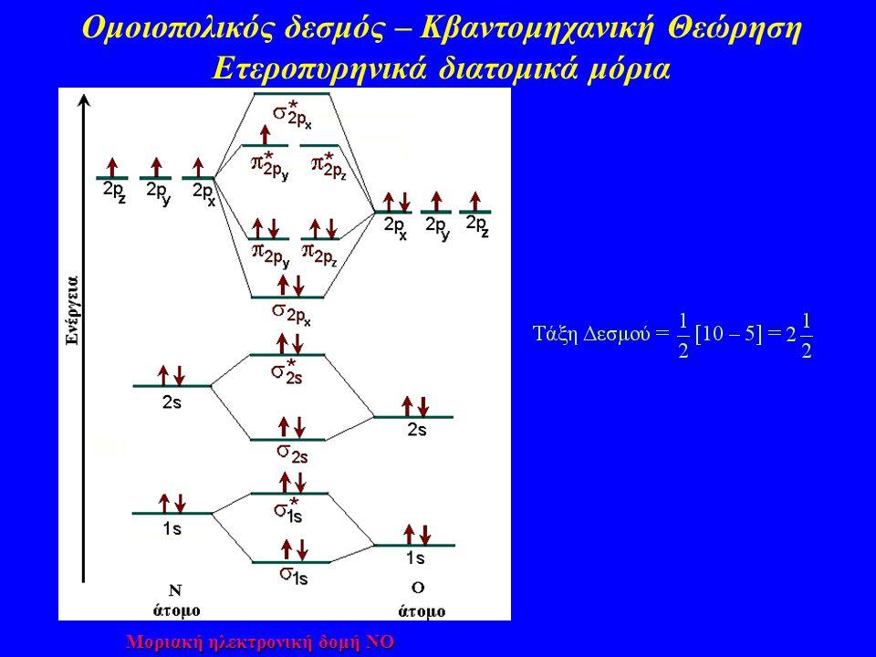 Ομοιοπολικός δεσμός – Κβαντομηχανική Θεώρηση Ετεροπυρηνικά διατομικά μόρια