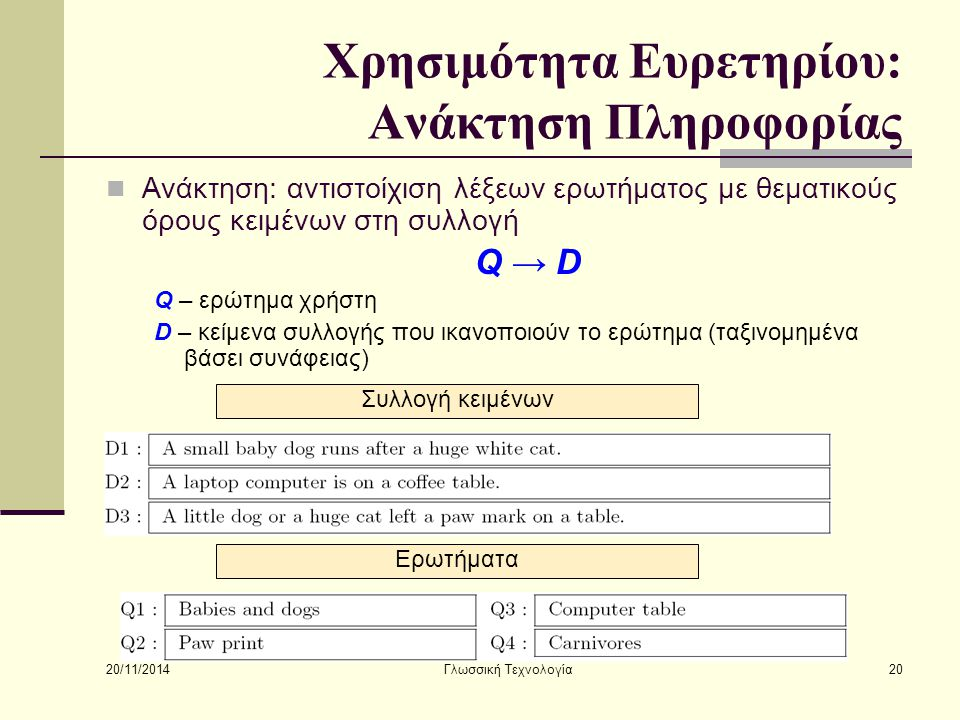 Χρησιμότητα Ευρετηρίου: Ανάκτηση Πληροφορίας