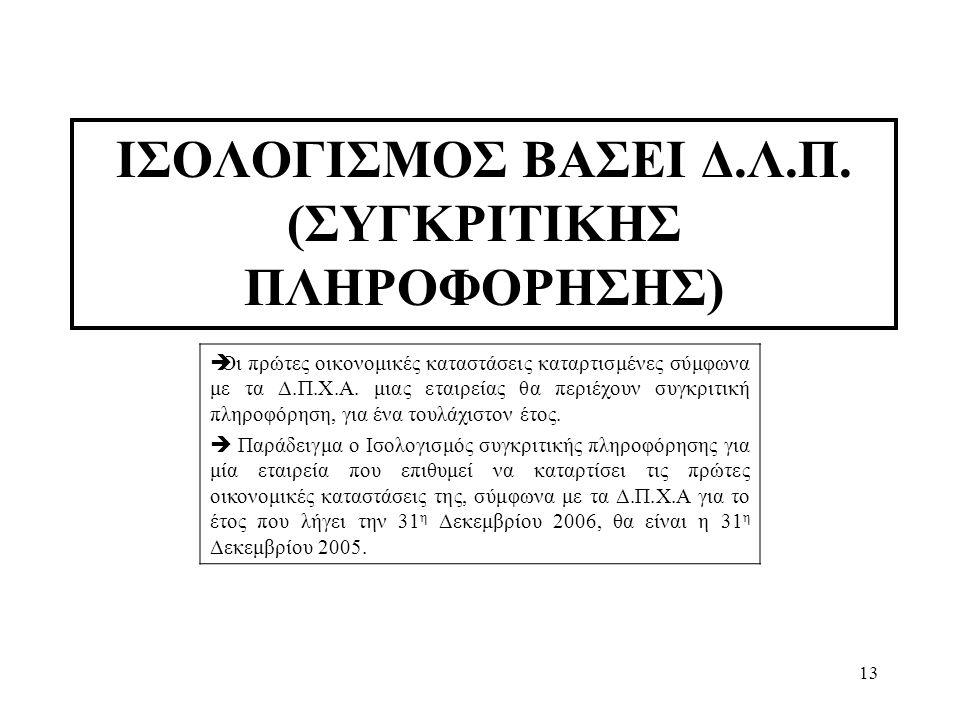ΙΣΟΛΟΓΙΣΜΟΣ ΒΑΣΕΙ Δ.Λ.Π. (ΣΥΓΚΡΙΤΙΚΗΣ ΠΛΗΡΟΦΟΡΗΣΗΣ)
