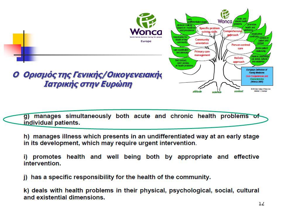 Ο Ορισμός της Γενικής/Οικογενειακής Ιατρικής στην Ευρώπη