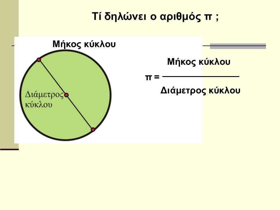 Τί δηλώνει ο αριθμός π ; Μήκος κύκλου Μήκος κύκλου π =