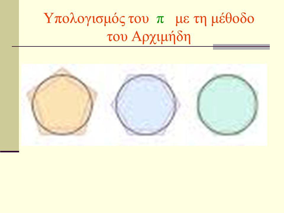 Υπολογισμός του π με τη μέθοδο του Αρχιμήδη