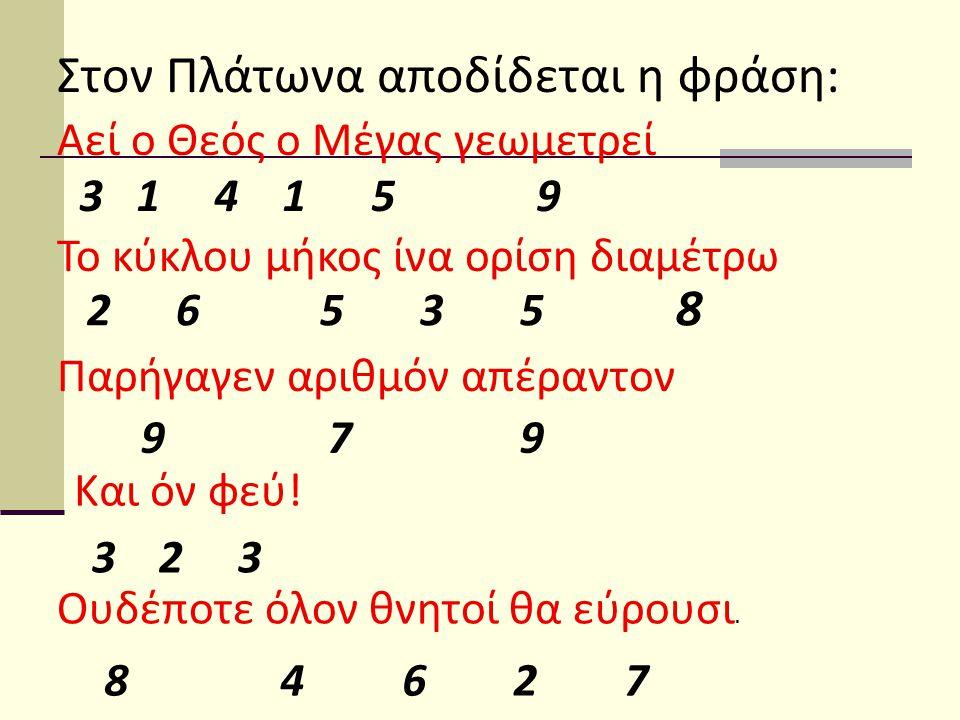 Στον Πλάτωνα αποδίδεται η φράση: