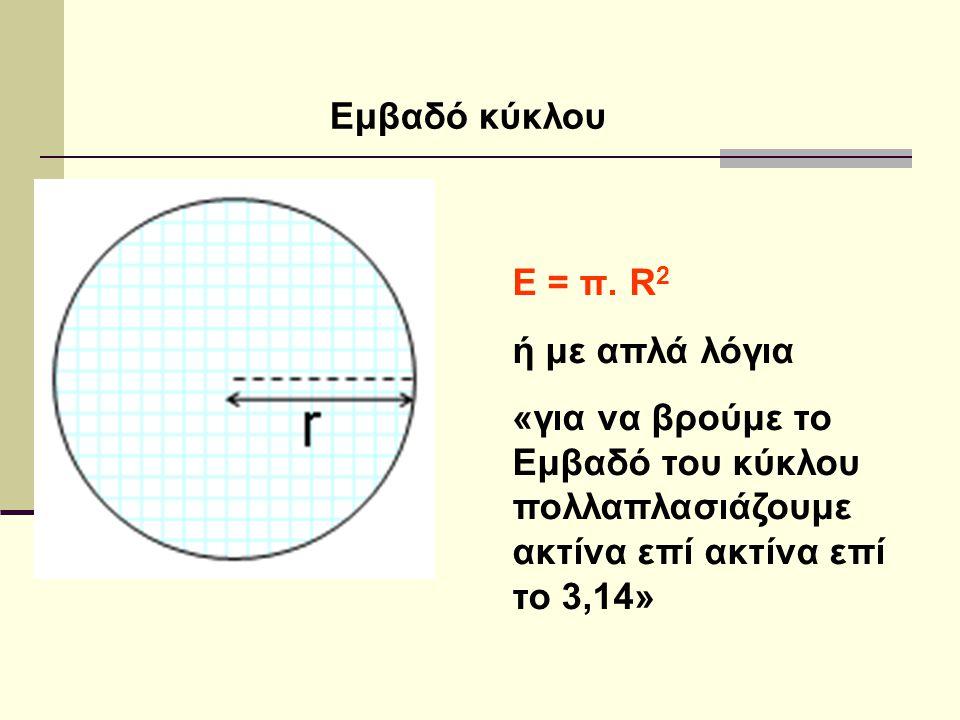 Εμβαδό κύκλου Ε = π. R2. ή με απλά λόγια.
