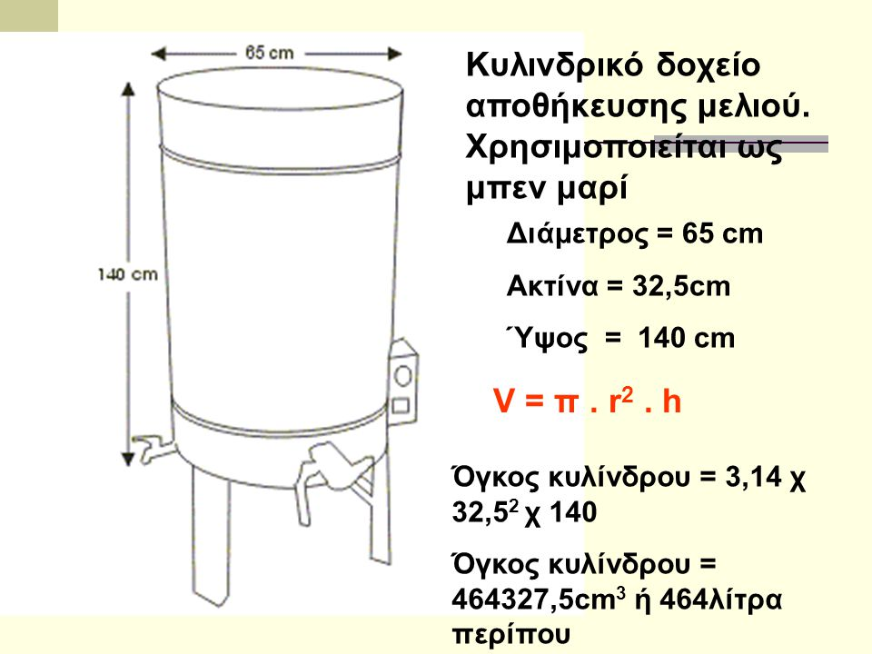 Κυλινδρικό δοχείο αποθήκευσης μελιού. Χρησιμοποιείται ως μπεν μαρί