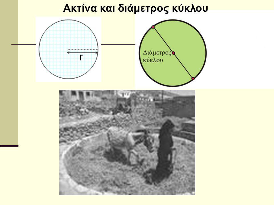 Ακτίνα και διάμετρος κύκλου