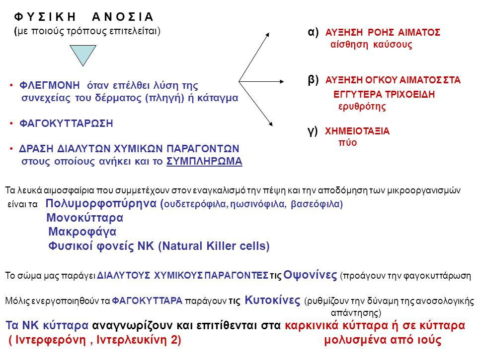 β) ΑΥΞΗΣΗ ΟΓΚΟΥ ΑΙΜΑΤΟΣ ΣΤΑ