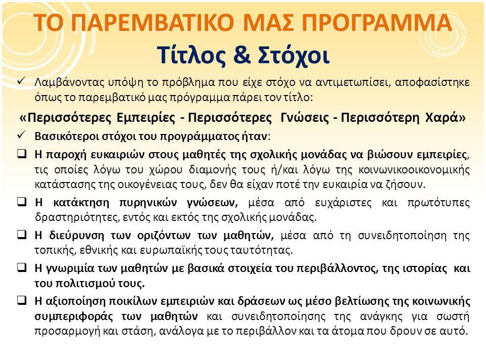 ΤΟ ΠΑΡΕΜΒΑΤΙΚΟ ΜΑΣ ΠΡΟΓΡΑΜΜΑ Τίτλος & Στόχοι