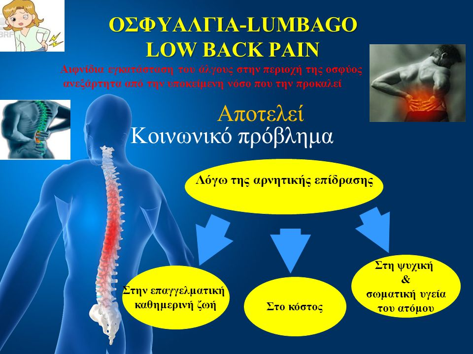ΟΣΦΥΑΛΓΙΑ-LUMBAGO LOW BACK PAIN