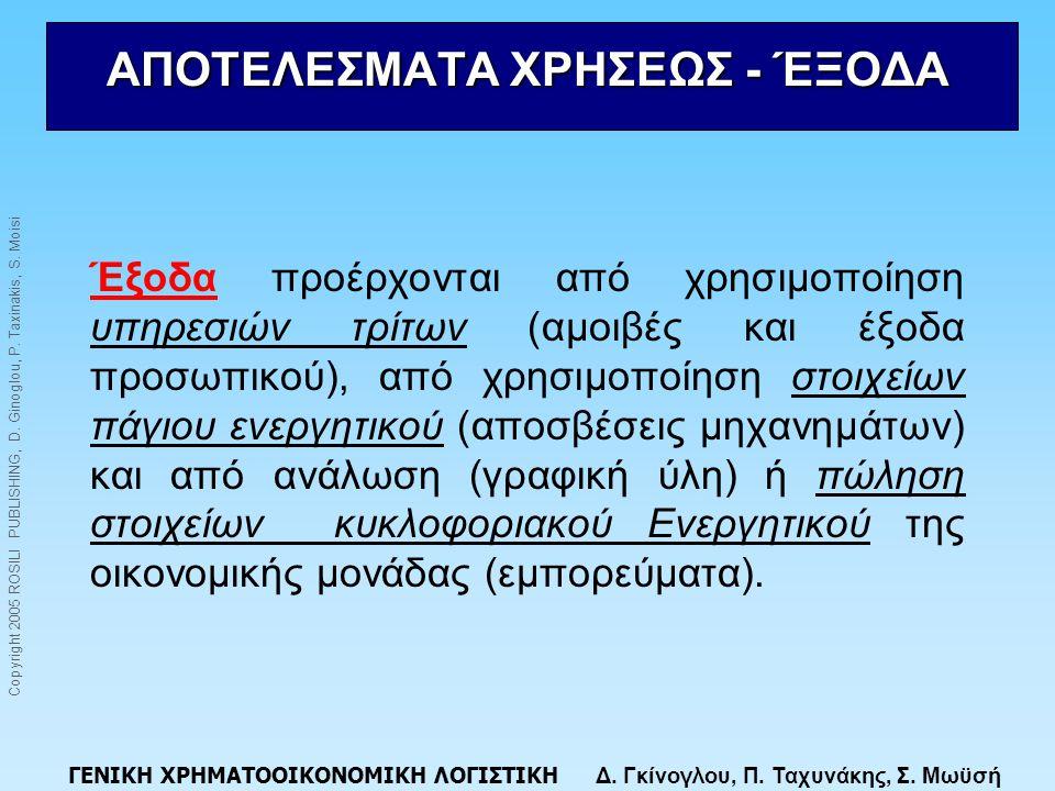 ΑΠΟΤΕΛΕΣΜΑΤΑ ΧΡΗΣΕΩΣ - ΈΞΟΔΑ