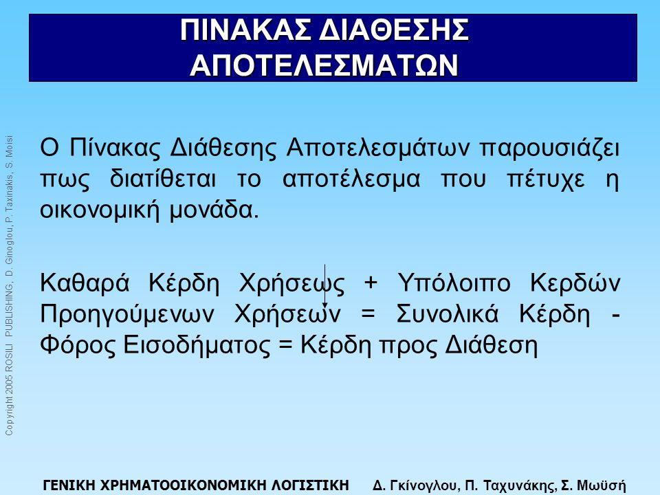 ΠΙΝΑΚΑΣ ΔΙΑΘΕΣΗΣ ΑΠΟΤΕΛΕΣΜΑΤΩΝ