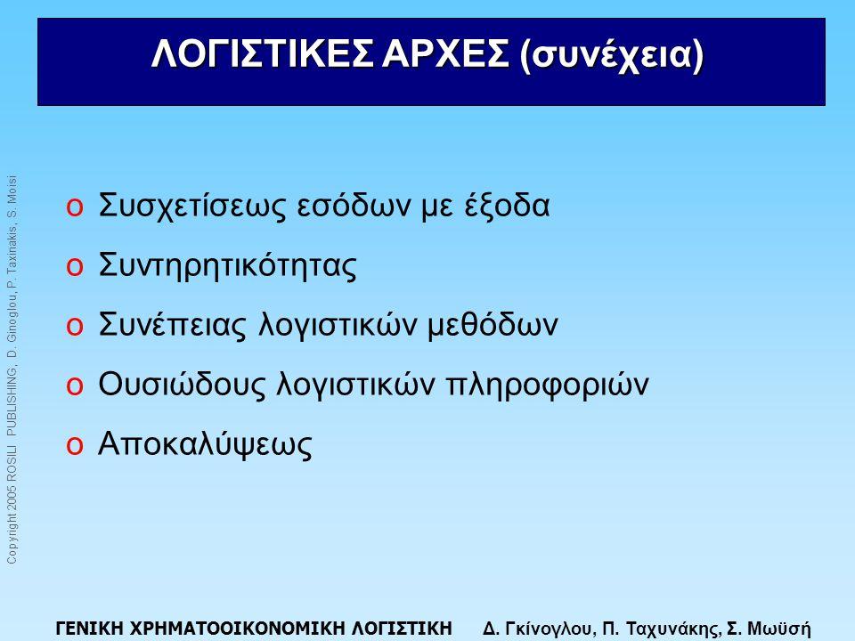 ΛΟΓΙΣΤΙΚΕΣ ΑΡΧΕΣ (συνέχεια)