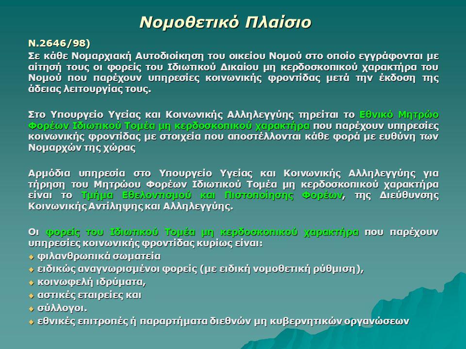 Νομοθετικό Πλαίσιο Ν.2646/98)
