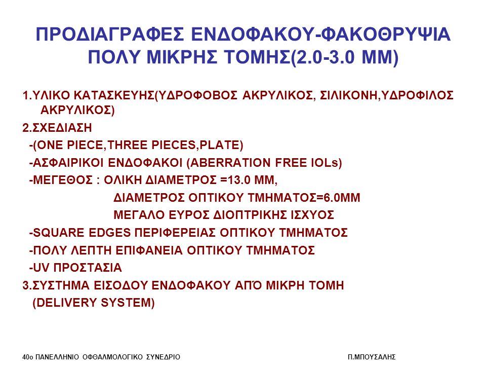 ΠΡΟΔΙΑΓΡΑΦΕΣ ΕΝΔΟΦΑΚΟΥ-ΦΑΚΟΘΡΥΨΙΑ ΠΟΛΥ ΜΙΚΡΗΣ ΤΟΜΗΣ(2.0-3.0 ΜΜ)