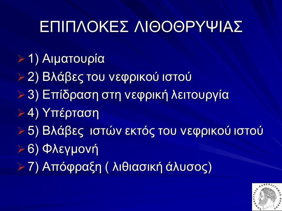 ΕΠΙΠΛΟΚΕΣ ΛΙΘΟΘΡΥΨΙΑΣ