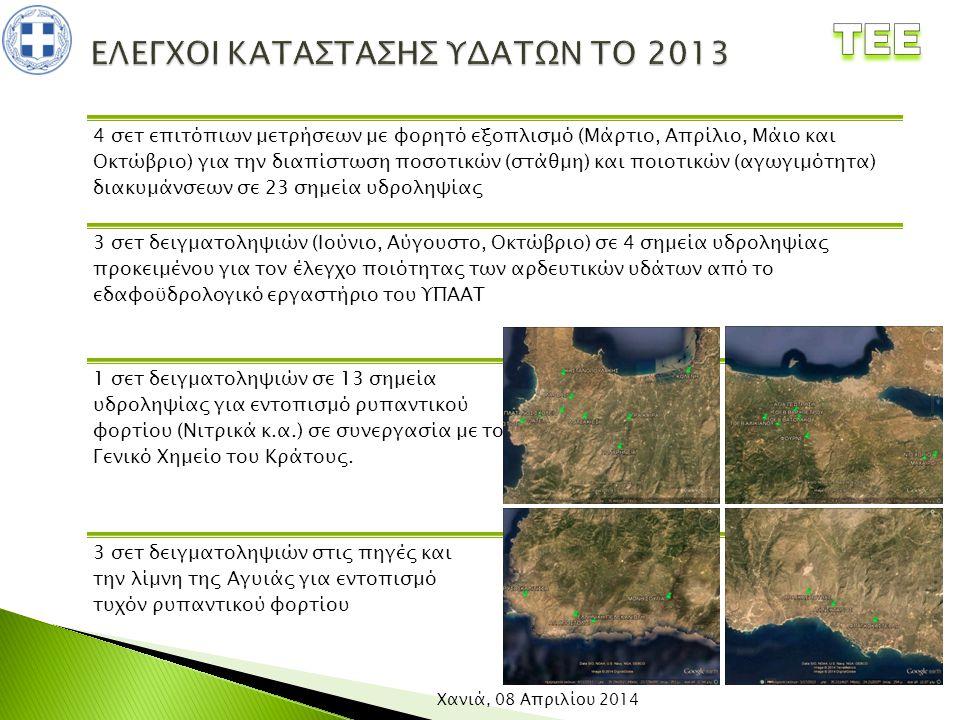 ΕΛΕΓΧΟΙ ΚΑΤΑΣΤΑΣΗΣ ΥΔΑΤΩΝ ΤΟ 2013