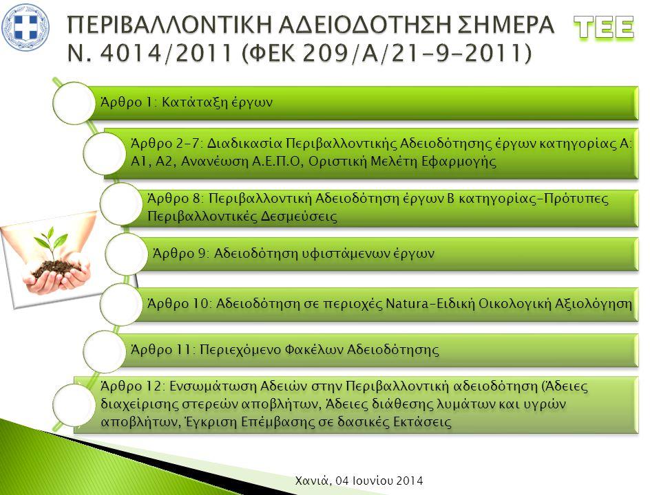 ΠΕΡΙΒΑΛΛΟΝΤΙΚΗ ΑΔΕΙΟΔΟΤΗΣΗ ΣΗΜΕΡΑ Ν. 4014/2011 (ΦΕΚ 209/Α/21-9-2011)