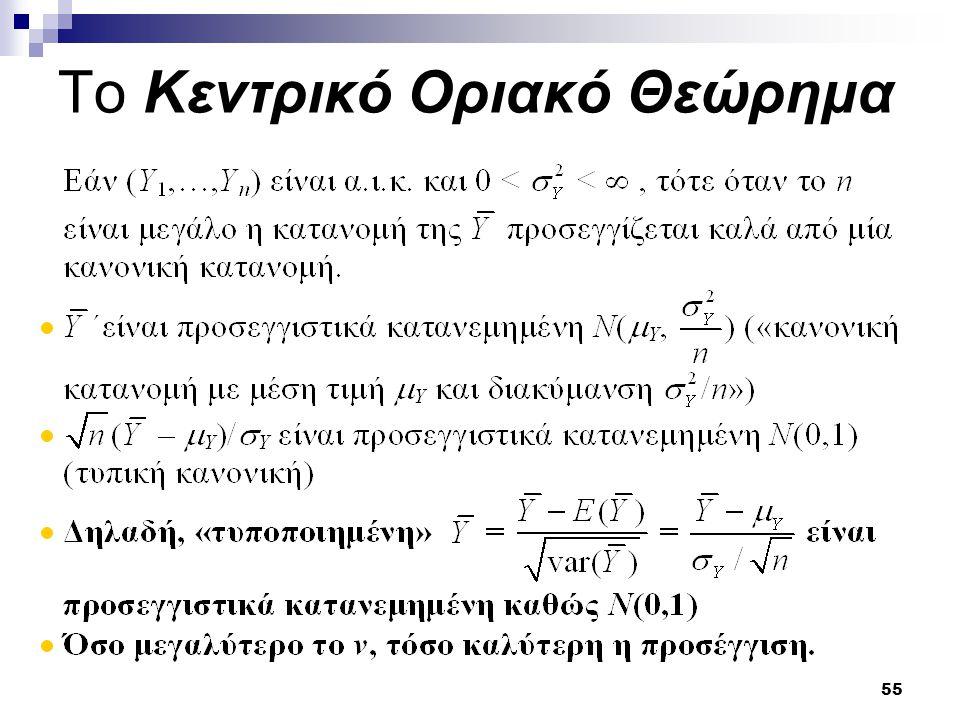 Το Κεντρικό Οριακό Θεώρημα