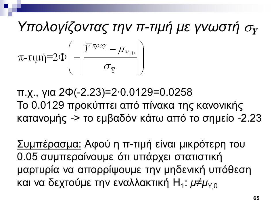 Υπολογίζοντας την π-τιμή με γνωστή Y