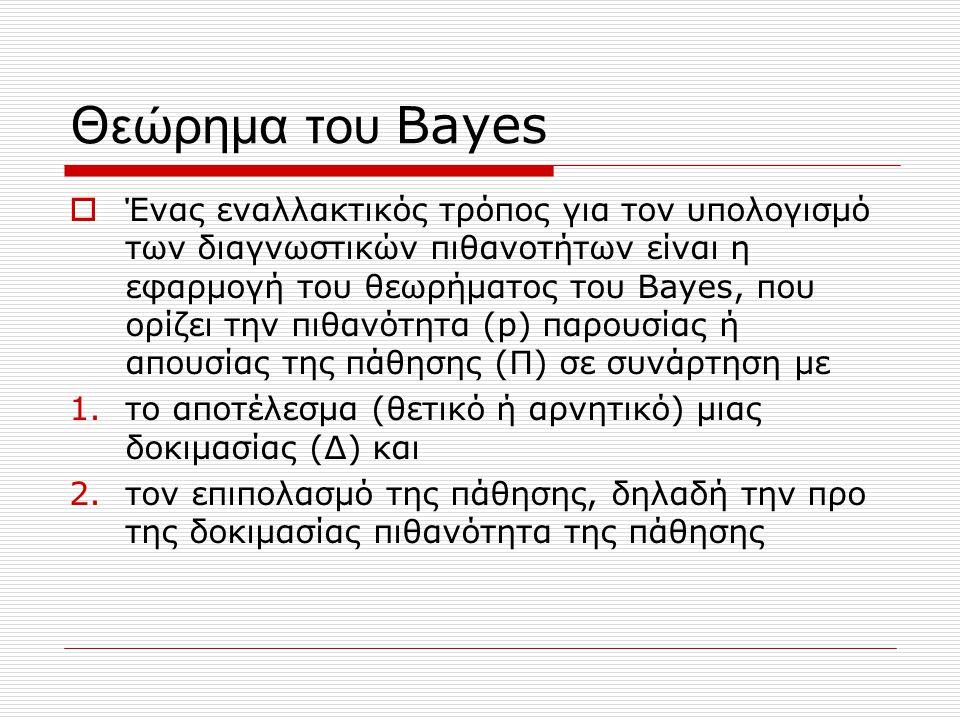 Θεώρημα του Bayes