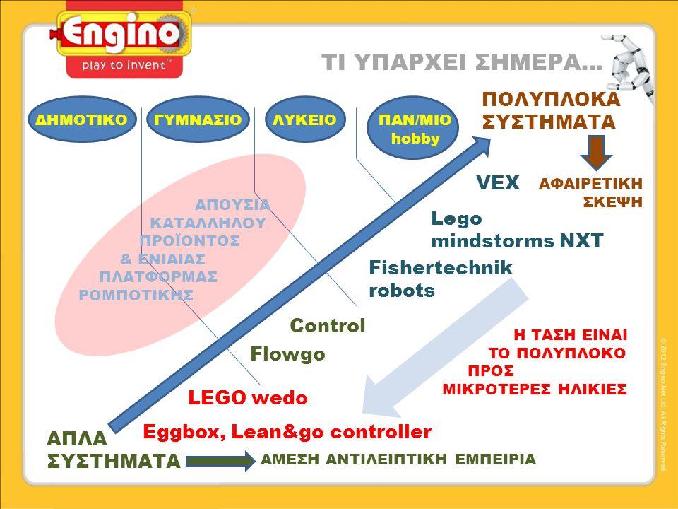 ΤΙ ΥΠΑΡΧΕΙ ΣΗΜΕΡΑ… ΠΟΛΥΠΛΟΚΑ ΣΥΣΤΗΜΑΤΑ VEX Lego mindstorms NXT