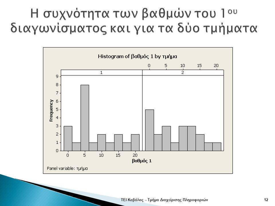 Η συχνότητα των βαθμών του 1ου διαγωνίσματος και για τα δύο τμήματα