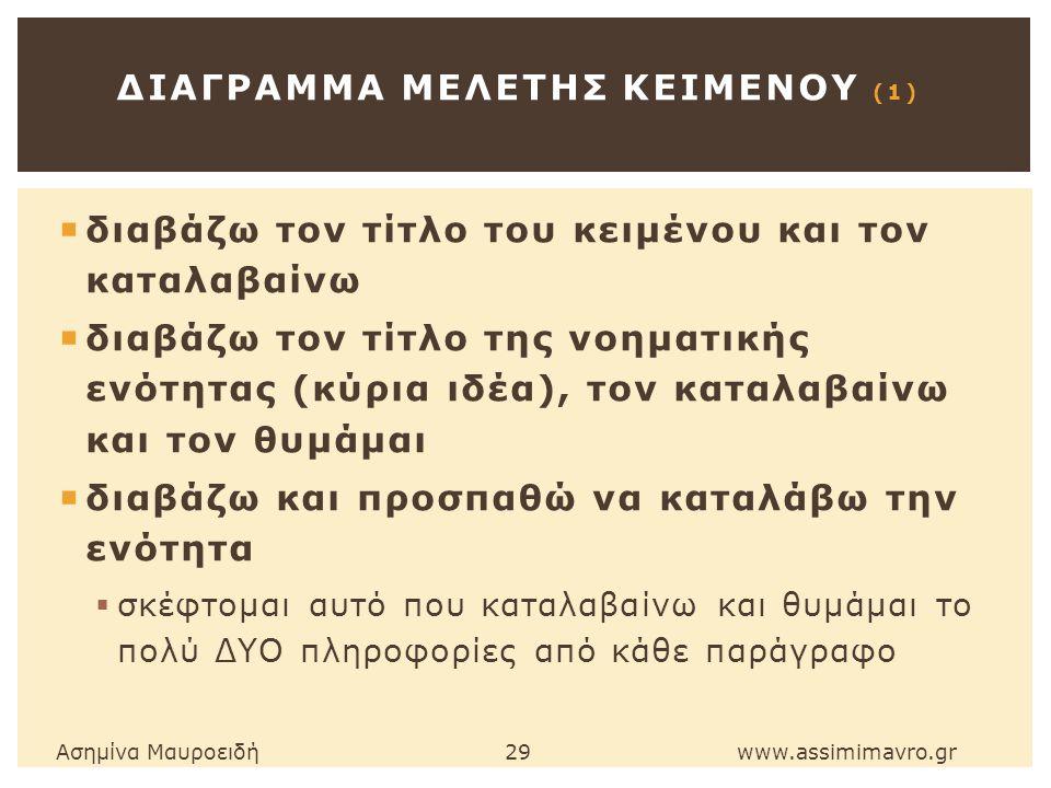 ΔΙΑΓΡΑΜΜΑ ΜΕΛΕΤΗσ ΚΕΙΜΕΝΟΥ (1)