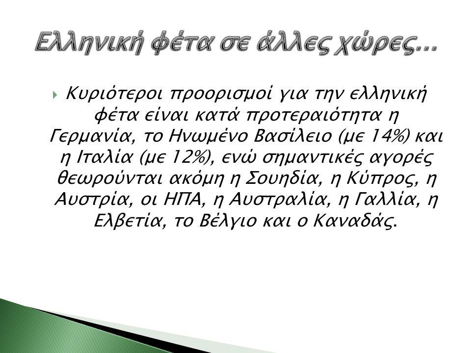 Ελληνική φέτα σε άλλες χώρες…