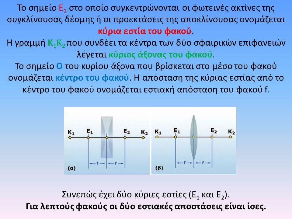 Για λεπτούς φακούς οι δύο εστιακές αποστάσεις είναι ίσες.