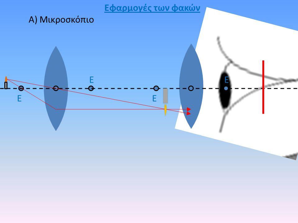 Εφαρμογές των φακών Α) Μικροσκόπιο Ε Ε Ε Ε