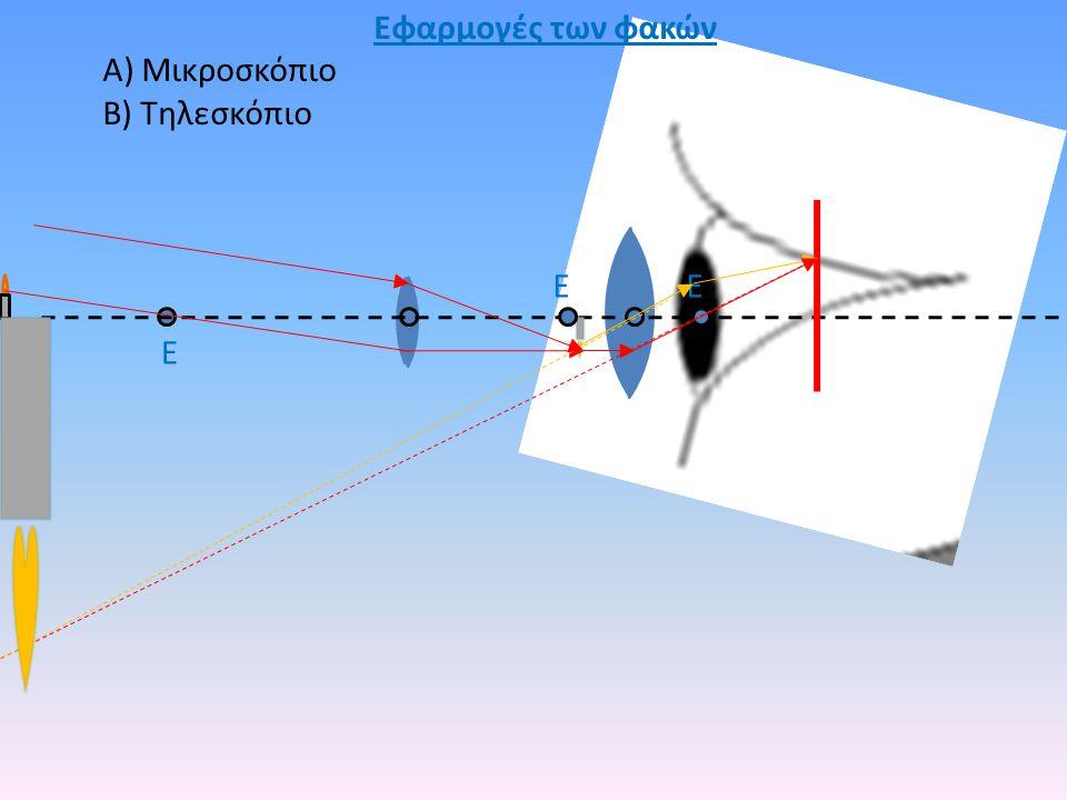 Εφαρμογές των φακών Α) Μικροσκόπιο Β) Τηλεσκόπιο Ε Ε Ε