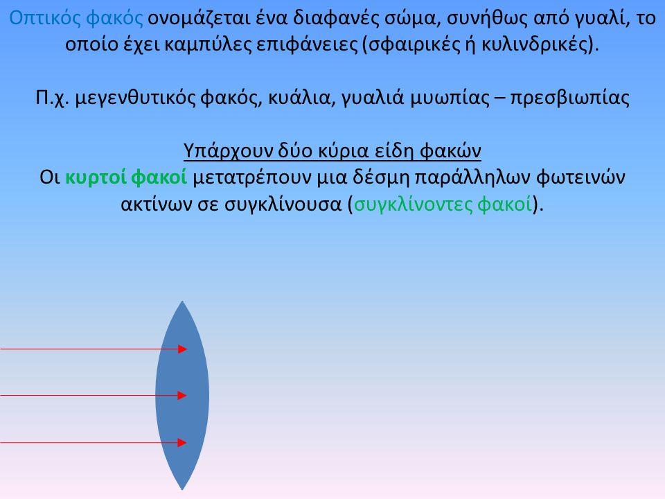 Π.χ. μεγενθυτικός φακός, κυάλια, γυαλιά μυωπίας – πρεσβιωπίας