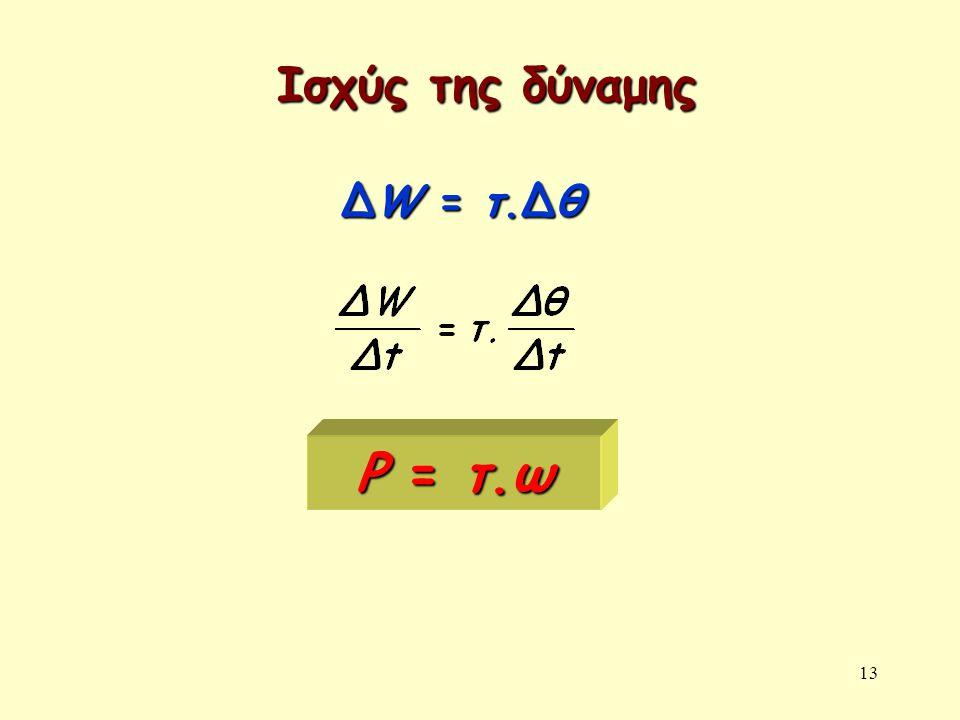 Ισχύς της δύναμης ΔW = τ.Δθ P = τ.ω