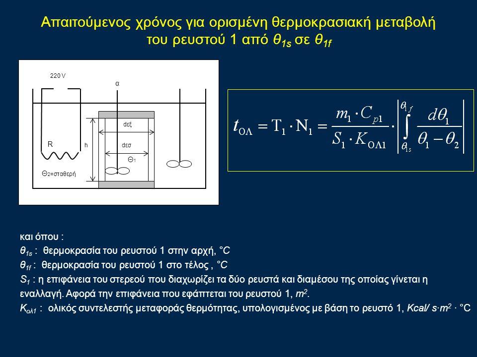 Απαιτούμενος χρόνος για ορισμένη θερμοκρασιακή μεταβολή του ρευστού 1 από θ1s σε θ1f
