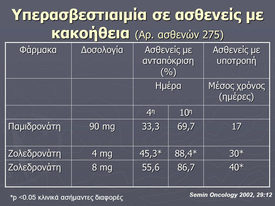 Υπερασβεστιαιμία σε ασθενείς με κακοήθεια (Αρ. ασθενών 275)