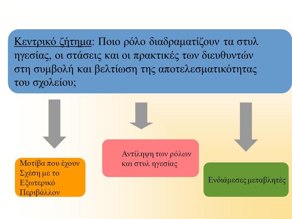 Κεντρικό ζήτημα: Ποιο ρόλο διαδραματίζουν τα στυλ