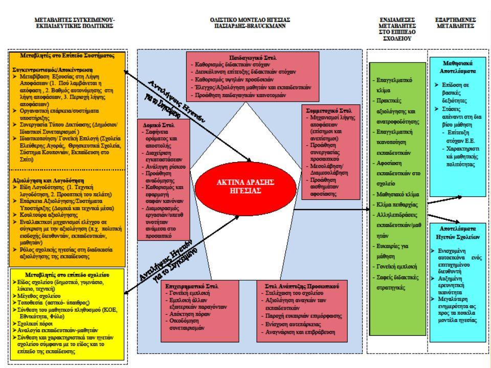 DIPF PowerPoint-Präsentation DIPF PowerPoint-Präsentation 12