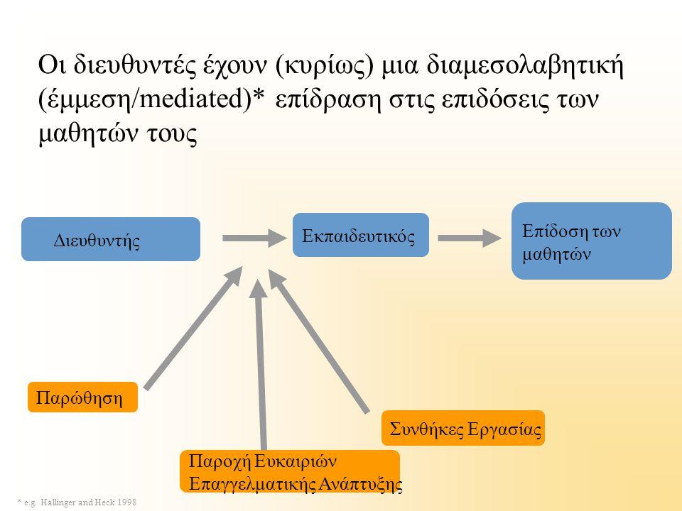 Οι διευθυντές έχουν (κυρίως) μια διαμεσολαβητική (έμμεση/mediated)