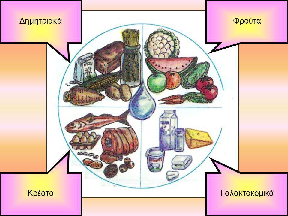 Δημητριακά Φρούτα Κρέατα Γαλακτοκομικά