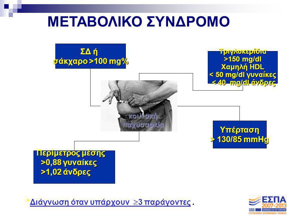 Χαμηλή HDL < 50 mg/dl γυναίκες