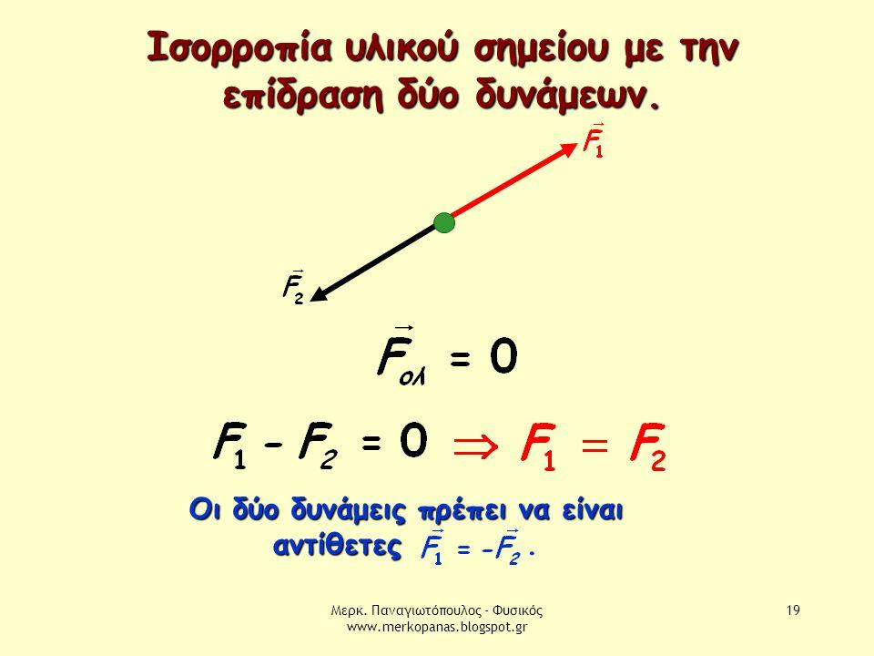 Ισορροπία υλικού σημείου με την επίδραση δύο δυνάμεων.