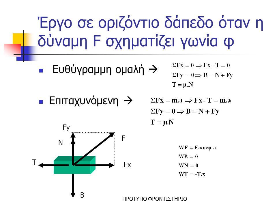 Έργο σε οριζόντιο δάπεδο όταν η δύναμη F σχηματίζει γωνία φ