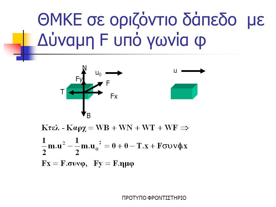 ΘΜΚΕ σε οριζόντιο δάπεδο με Δύναμη F υπό γωνία φ