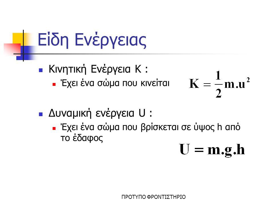 Είδη Ενέργειας Κινητική Ενέργεια Κ : Δυναμική ενέργεια U :